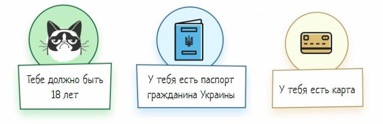 Какие необходимы документы в Cashinsky