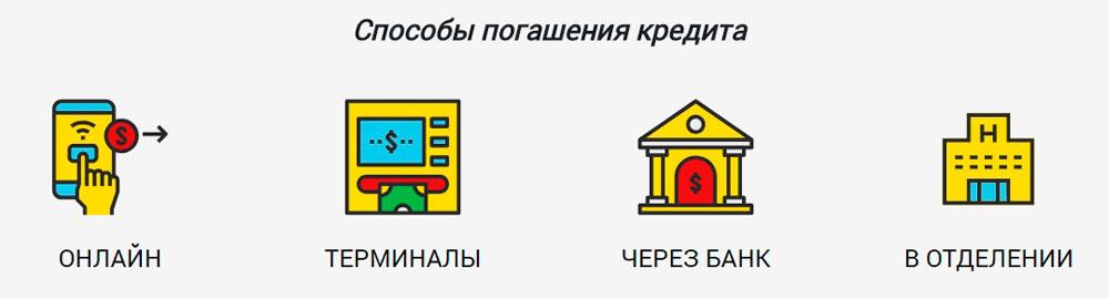 Способы вернуть кредит в KF.ua