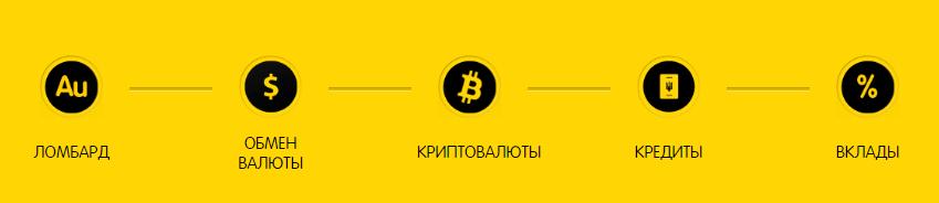 взять кредит в криптовалюте